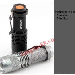 Đèn pin mini siêu sáng Q5 - CREE