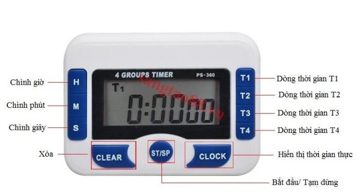Đồng hồ đếm ngược V2