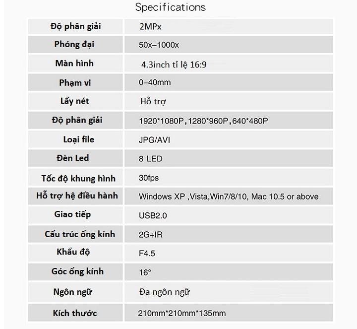 Thông số kĩ thuật